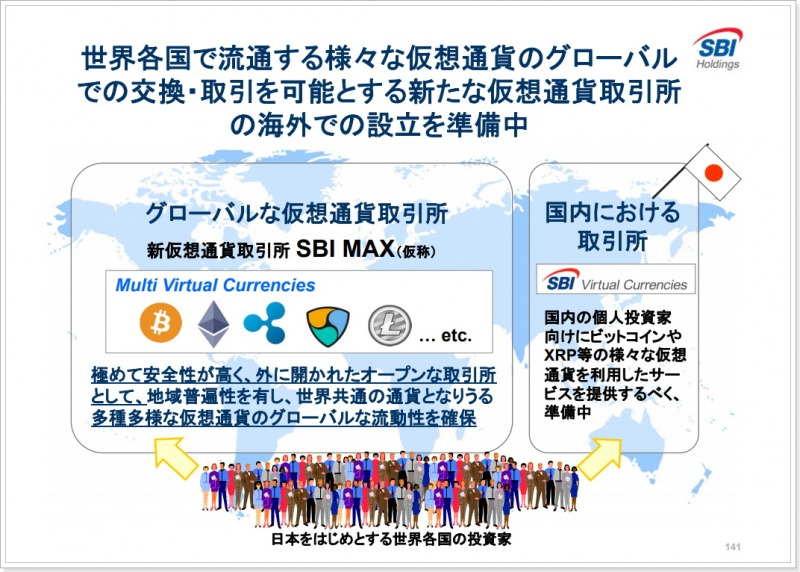 北尾吉孝社長によるリップル・XRPに関する発言SBIMAX