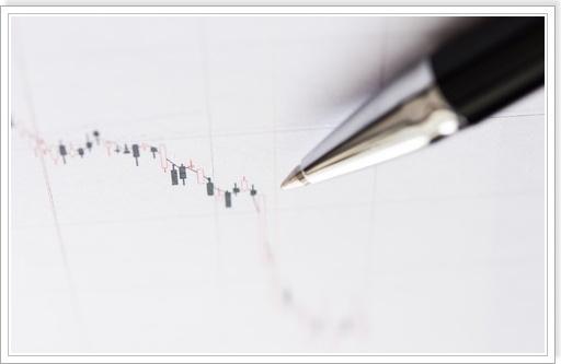 仮想通貨の暴落と反発