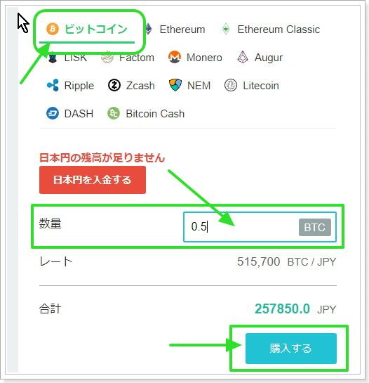 ビットコインの購入方法,コインチェック