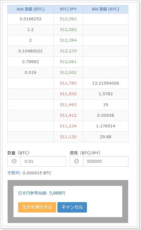 ビットコイン購入方法,bitFlyer指値注文