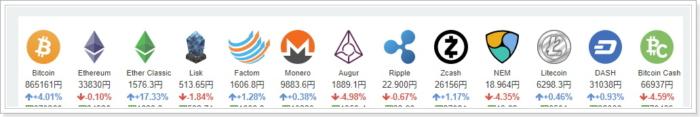 仮想通貨市場の円建て