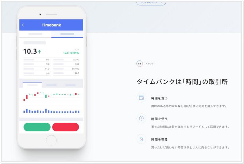 COMSAのICO案件,timeBank
