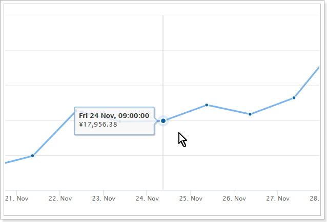 coingeckoで仮想通貨の日本円チャートを拾う