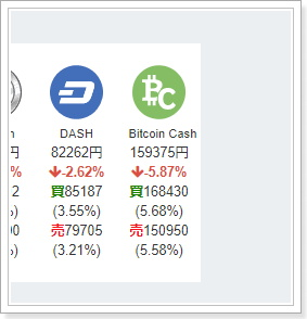 ビットコインキャッシュの相場日本円