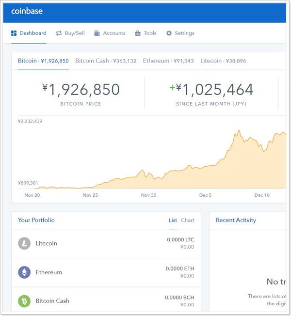 coinbaseの画面