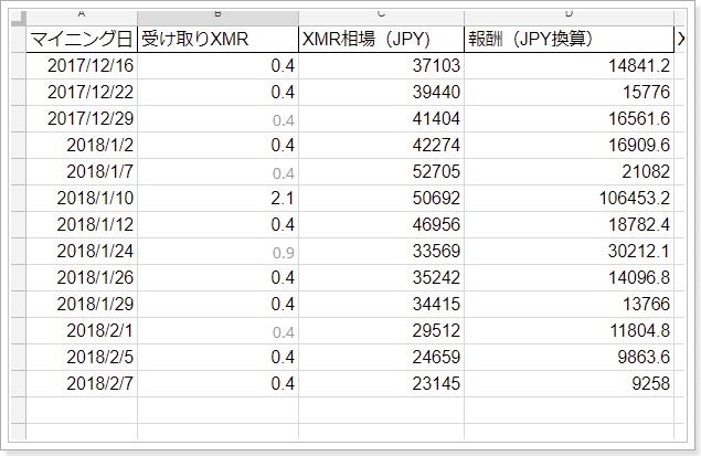 仮想通貨マイニングの記帳方法
