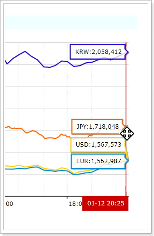 韓国のビットコイン価格