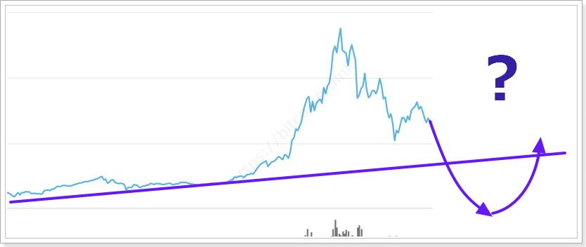 2017年の仮想通貨市場はバブルだったのか