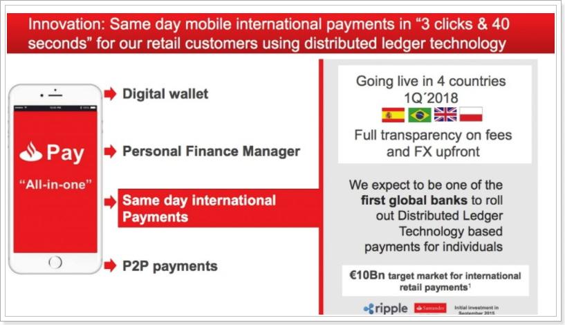 サンタンデール銀行がリップル社のxCurrentを使ったクロスボーダー決済アプリを導入