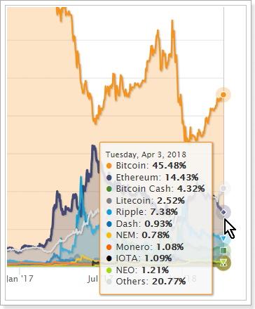 ビットコイン価格が下がるとアルトコイン価格も下がる理由