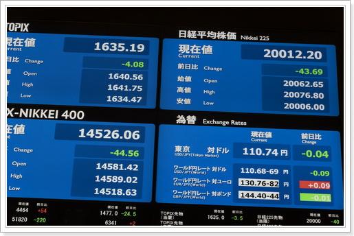 仮想通貨の証券化