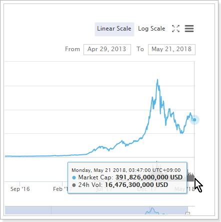 仮想通貨市況最近