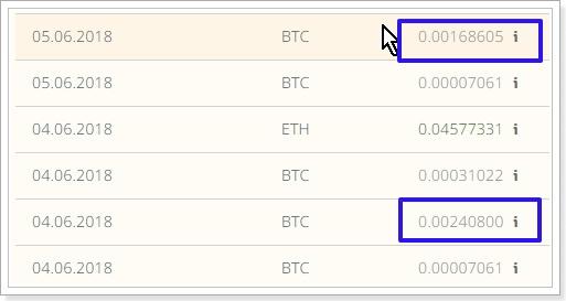 ビットコインマイニング報酬