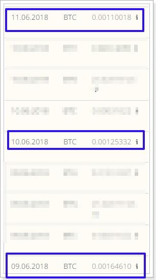 クラウドマイニングのビットコイン収益性