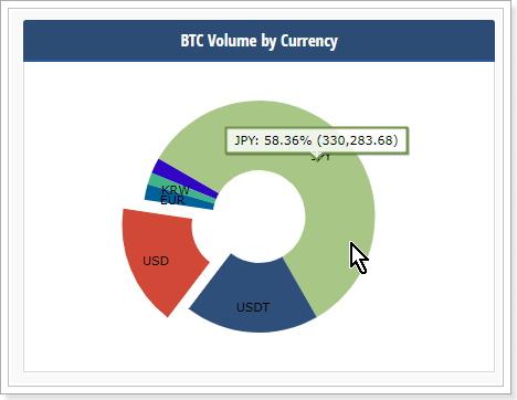 ビットコイン購入通貨