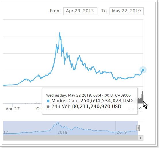 仮想通貨市場暴落