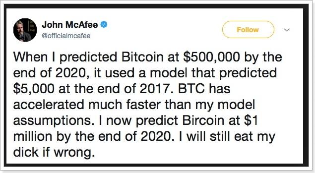 仮想通貨を購入しない方が良い市場の状態