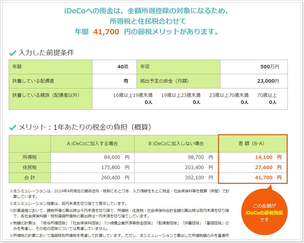 iDecoの節税効果